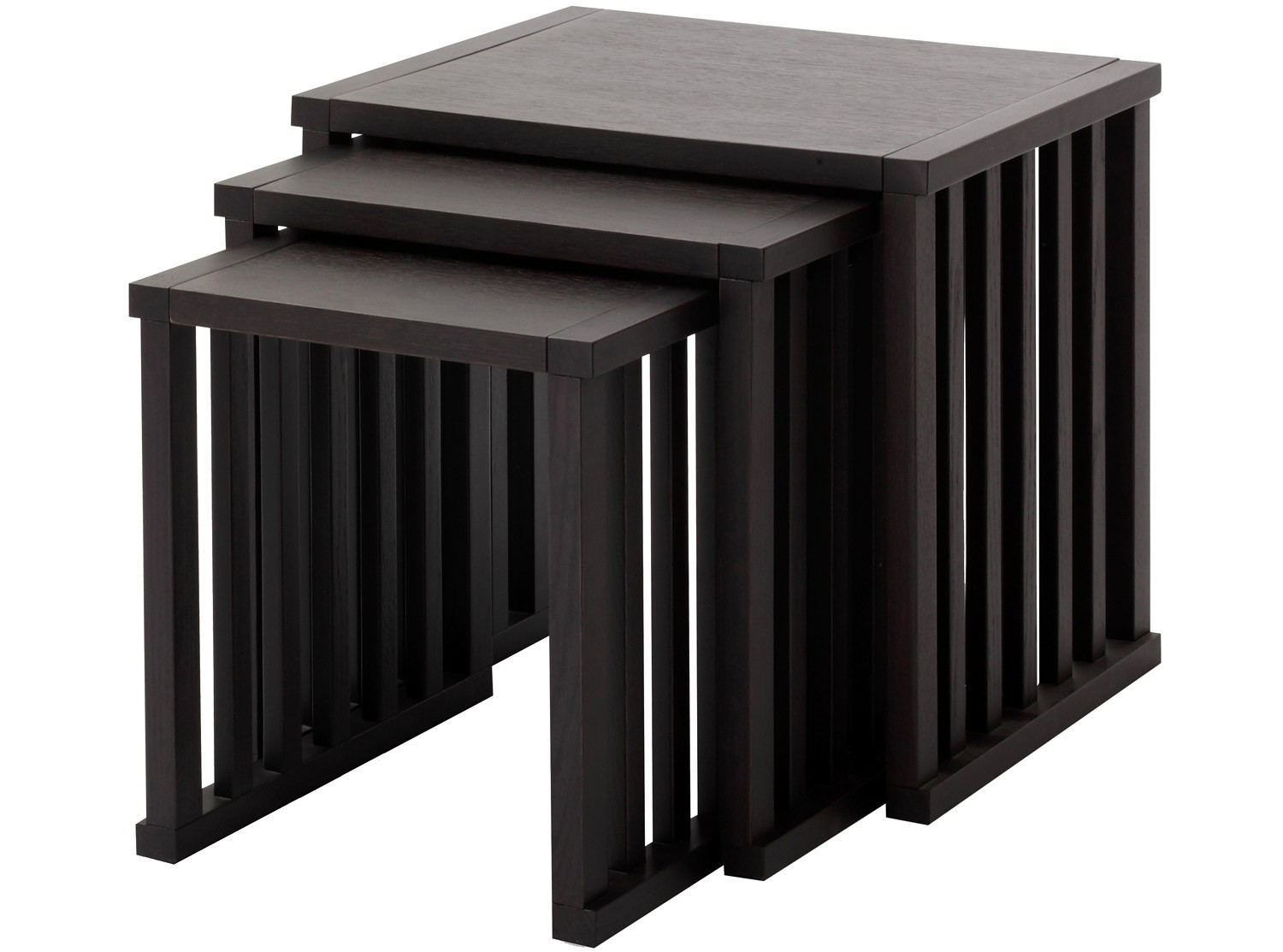 Nesting Of Tables Table Set 3
